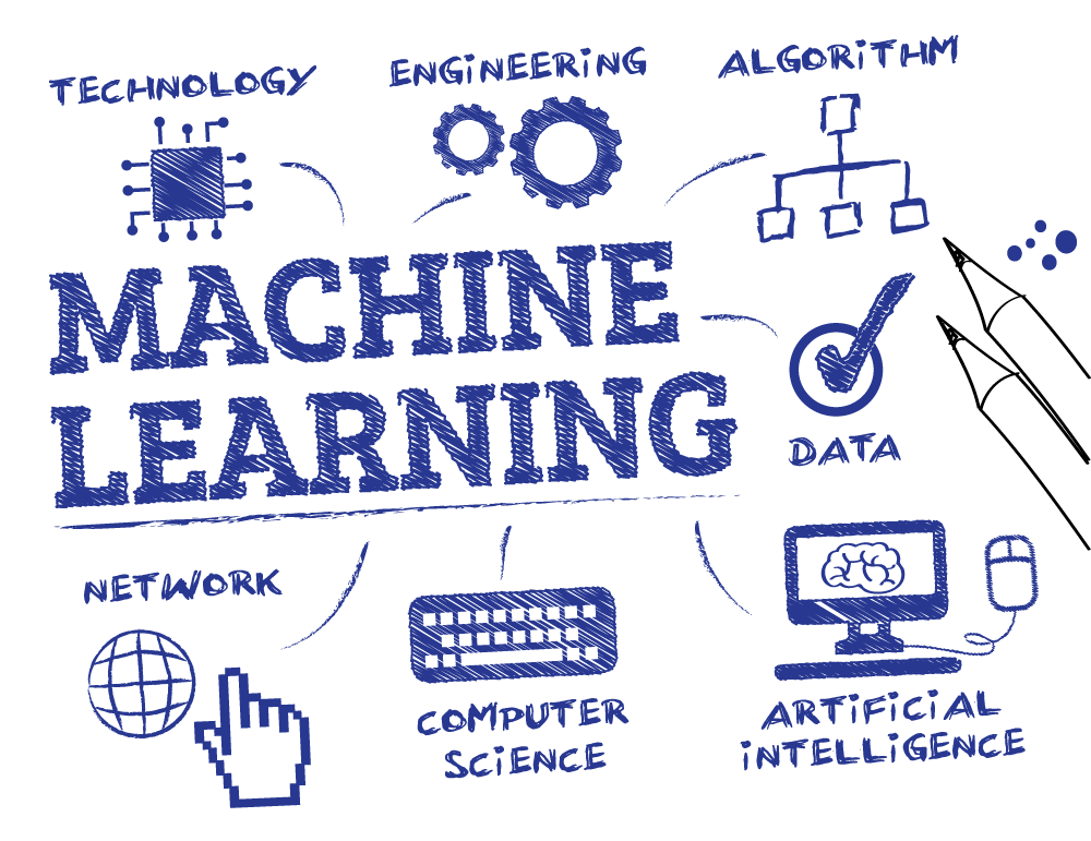 Machine Learning At Google: The Amazing Use Case Of Becoming A Fully Sustainable Business