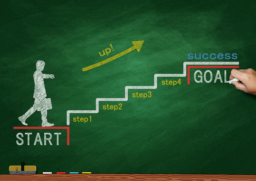 The Difference Between KPIs, Targets and Goals