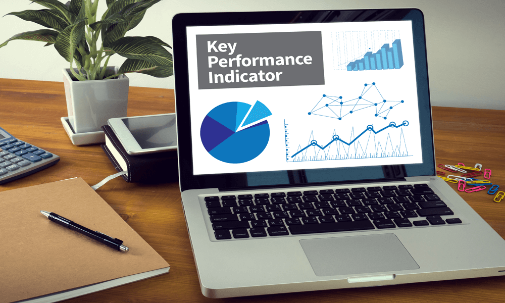 What Are Key Performance Questions (KPQs)?