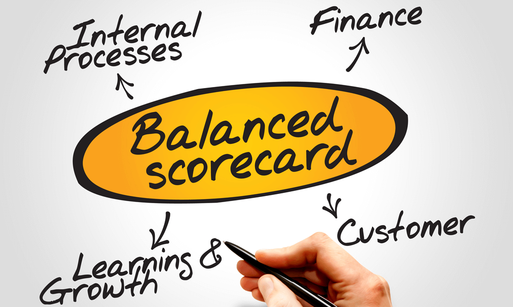 creating an hr scorecard